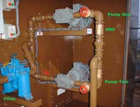 R/H Side Twin Set Pumping System